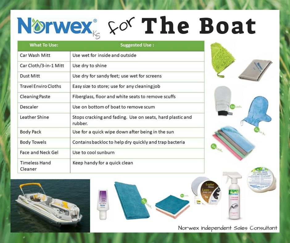 Cleaning your boat with Norwex